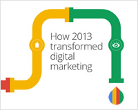 How 2013 Influenced Digital Marketing